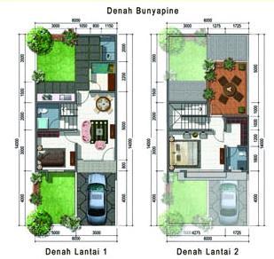Contoh Gambar Desain dan Denah Rumah Minimalis