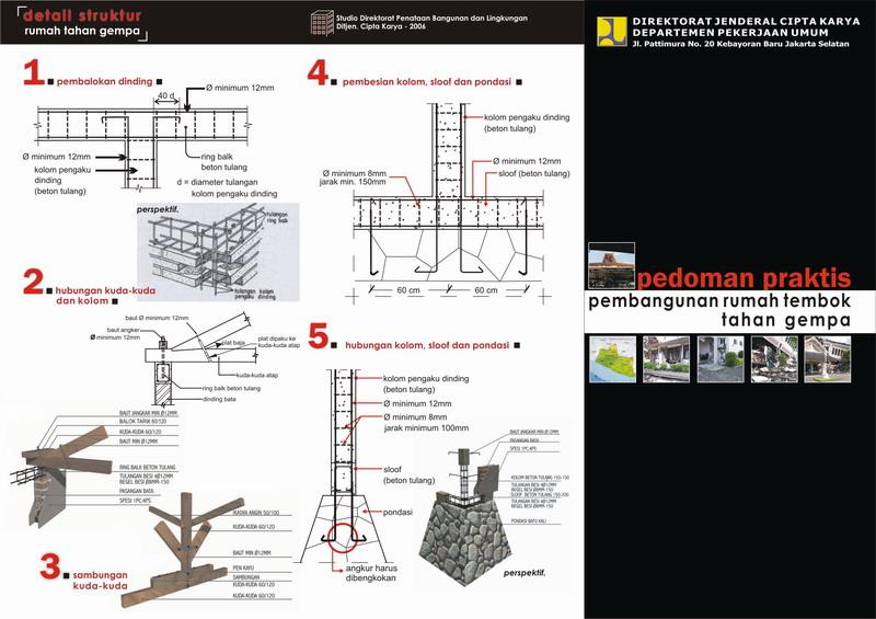 Image Result For Umur Konstruksi Bangunan Gedung