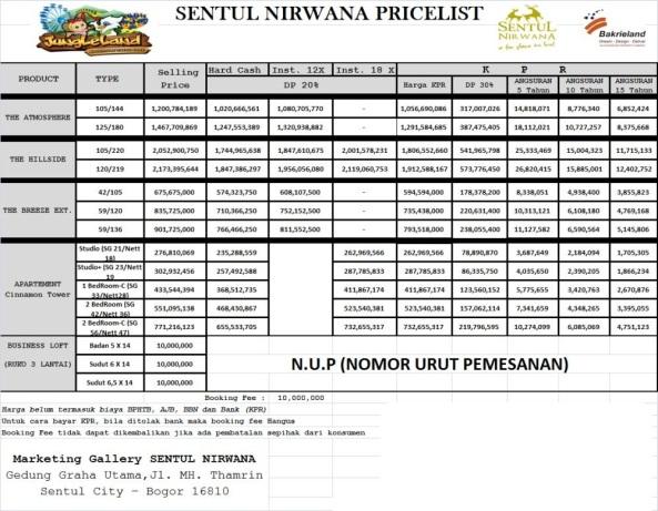 Pricelist Sentul Nirwana 2013